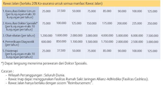 Image Result For Asuransi Kesehatan Syariah Untuk Keluarga
